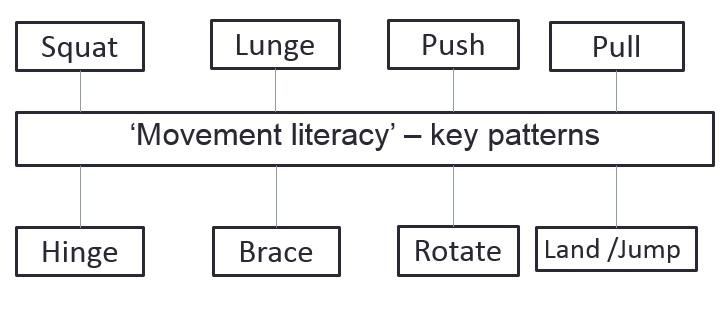 Joel Tratt Physical Literacy