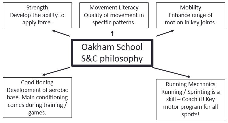 Oakham 5 S