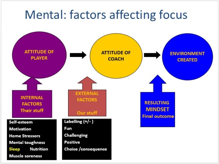 external factors affecting asos