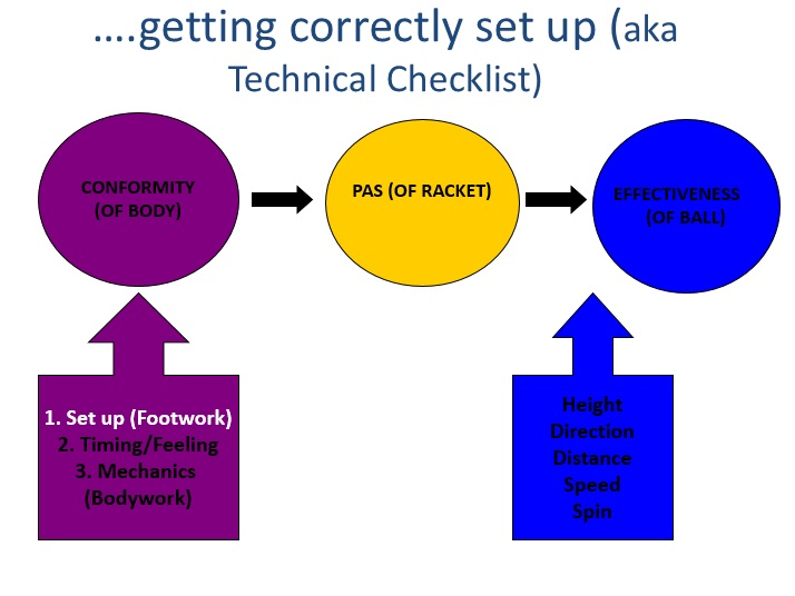 technical checklist3